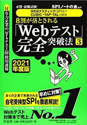 spi2021